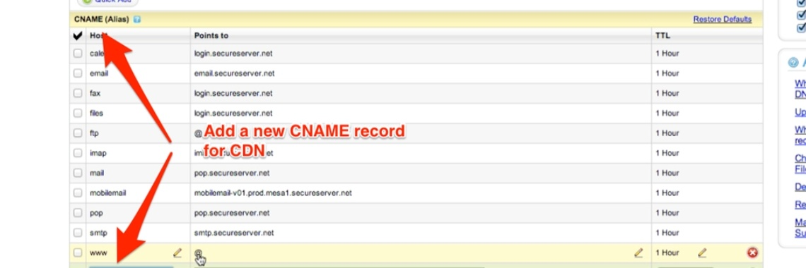 #Domeinnamen: Wat is CNAME record, A record, AAAA record?